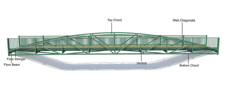 Bowstring Truss