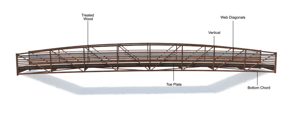 Modified Bowstring Truss