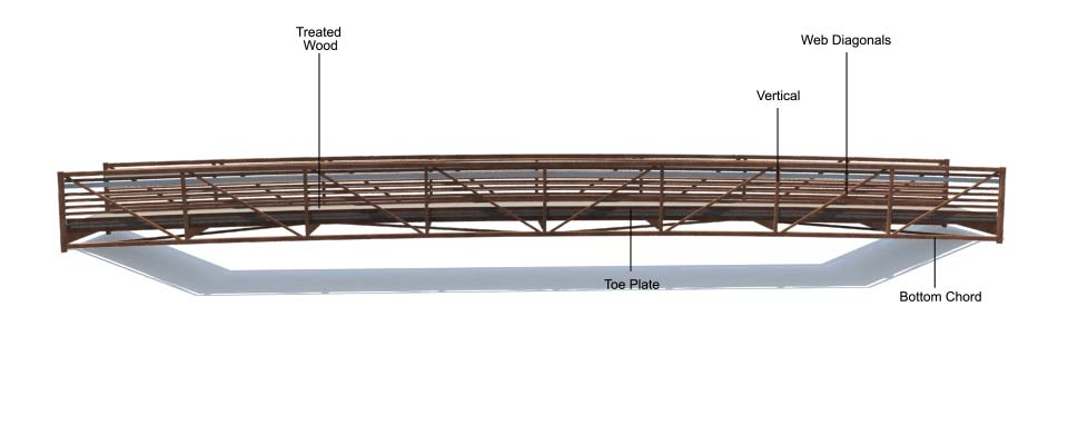 Pratt Truss Prefabricated Steel Bridges | Wheeler